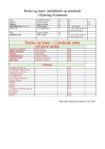 Download listen over anbefalede buske og træer